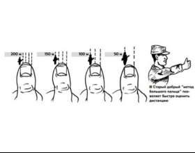 Що таке «метод великого пальця»? фото
