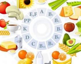 Що таке вітаміни? фото