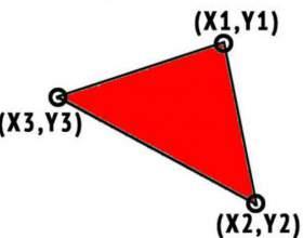 Як знайти вершину трикутника? фото