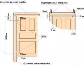 Як зібрати міжкімнатні двері? фото