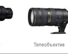Як вибрати об`єктив фото