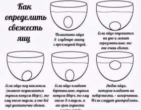 Визначаємо свіжість яєць. Це корисно знати! фото