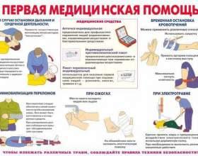 Перша долікарська допомога при дтп. Це повинен знати кожен! фото