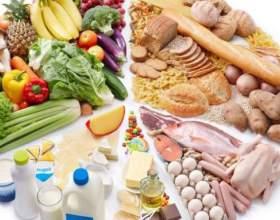 Скільки калорій в білку? фото