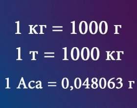 У чому вимірюється маса? фото